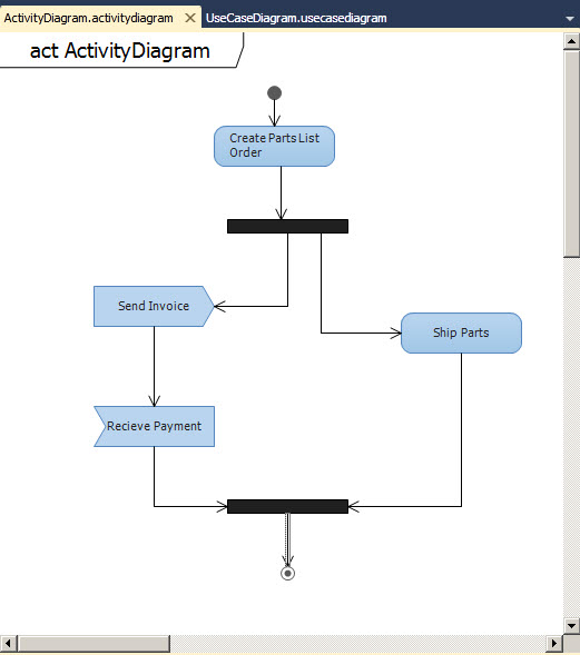 Inside vsts architecture tools in visual studio 2010 visual an activity diagram in visual studio 2010 ccuart Images