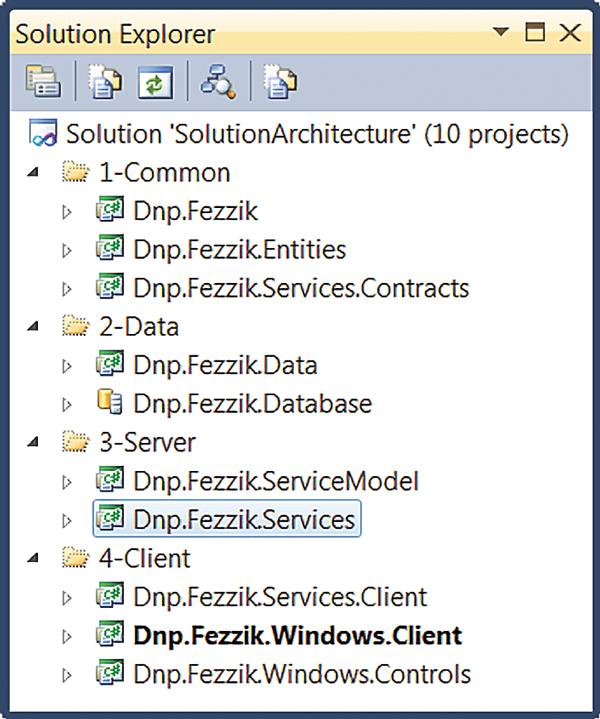 Visual Studio Solution Architecture for a WPF Application -- Visual