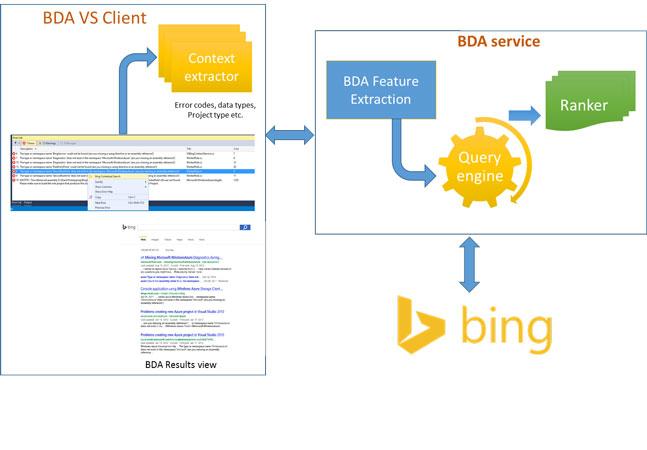 sql server 2014 development essentials pdf