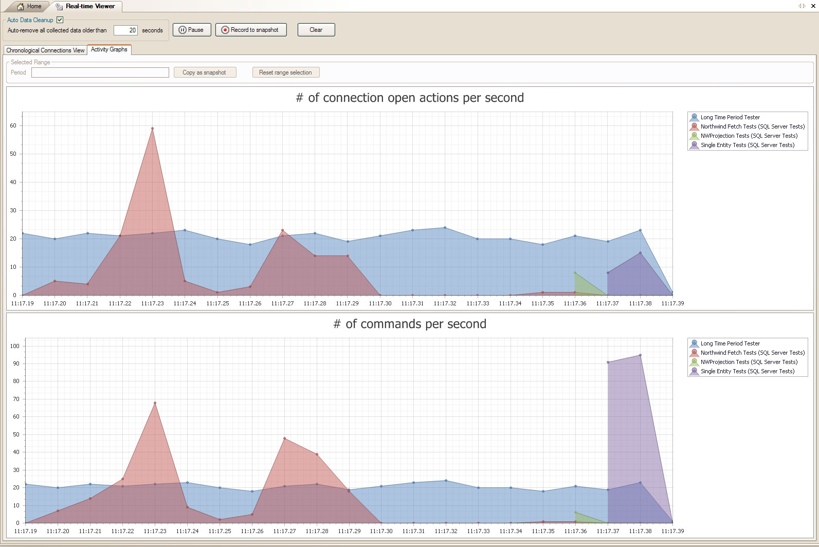 11 Code Profiling and Performance Tools for Visual Studio