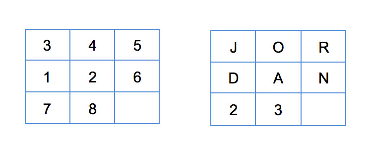 Solving Sliding Tiles with Artificial Intelligence (and Some