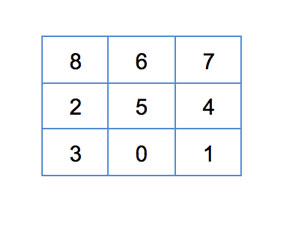A 3 x 3 Board That Requires 31 Moves To Solve