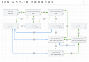 UI Improvements to Designer in WorkflowEngine 2.0