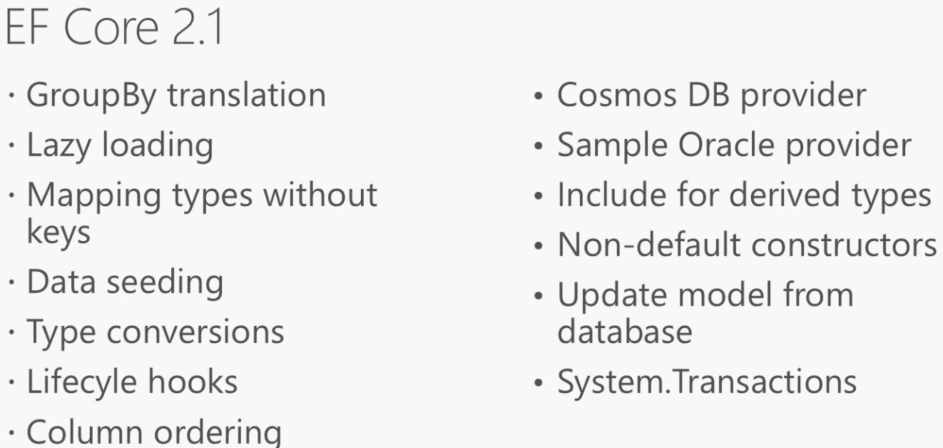 Microsoft Updates Entity Framework, Even as EF Core Ascends