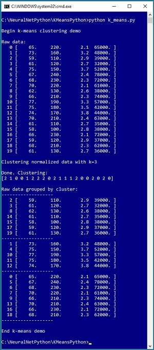Clustering using the k-Means Technique