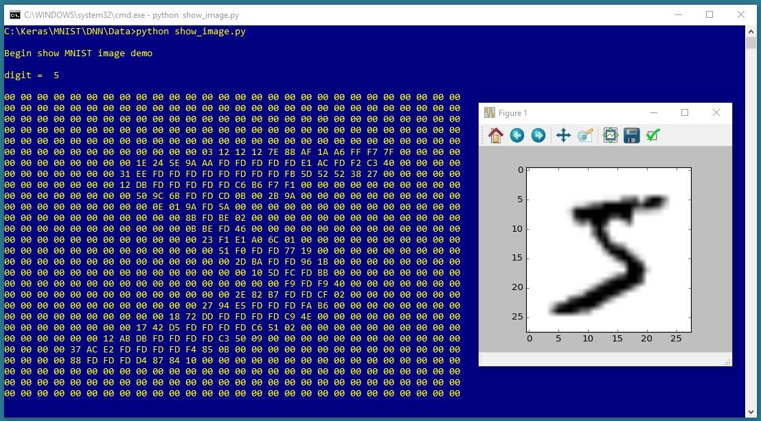 DNN Image Classification Using Keras -- Visual Studio Magazine