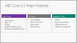 .NET Core 2.1