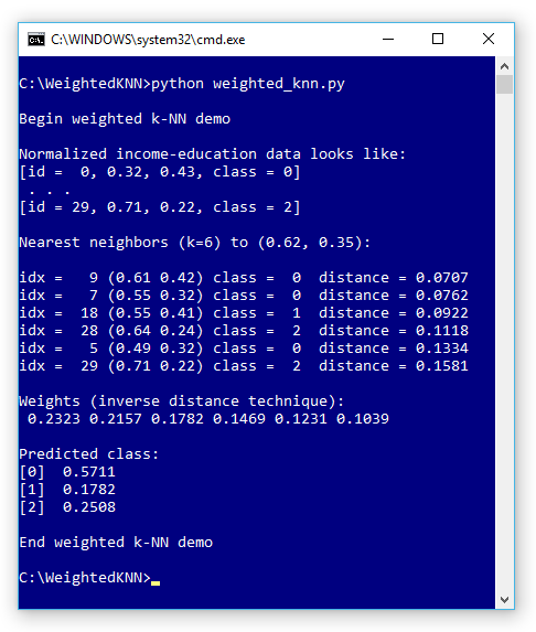 Weighted k-NN Classification Using Python -- Visual Studio Magazine