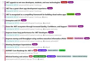 .NET Themes