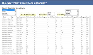 Alabama crime data in a Gridview, built with ASP.NET