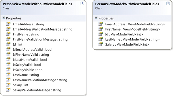 6 MVVM Tips: Leverage ViewModel and Unit Test Silverlight and WP7