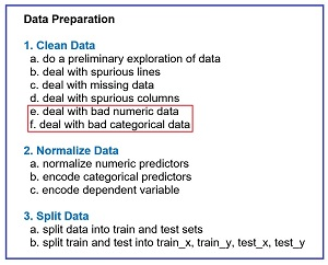 Figure 2: Data Preparation Pipeline Typical Tasks