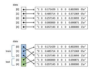 Figure 3: Splitting Algorithm Used by the Demo Program