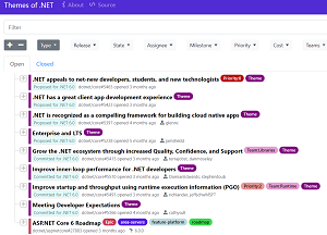 Themes of .NET